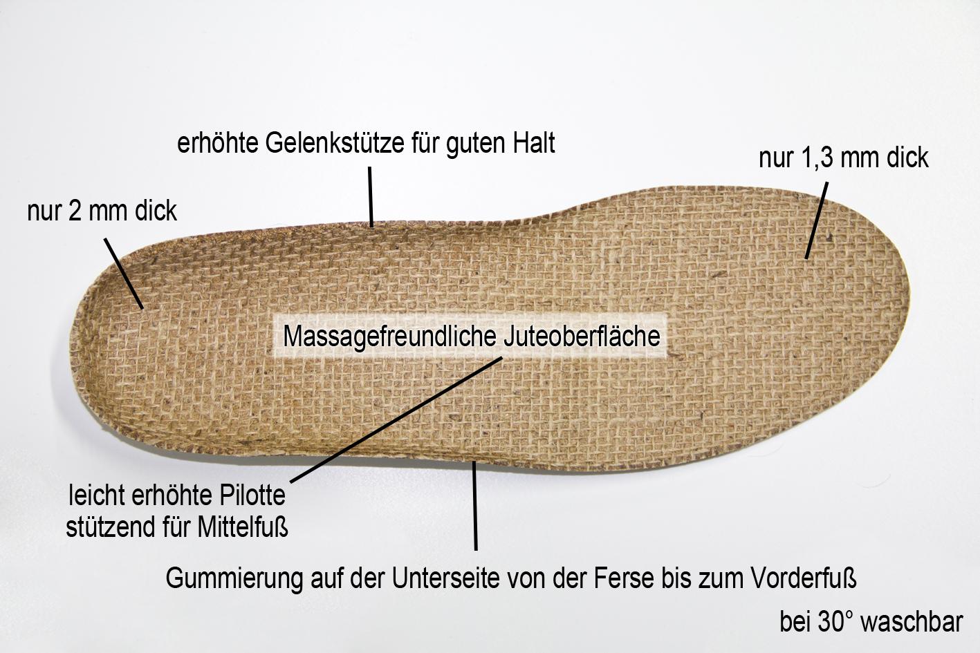 sohle-_first-class_beschriftung-2
